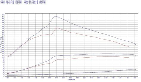 toyota ta chip tuning wiring diagram 99 audi a4 html imageresizertool