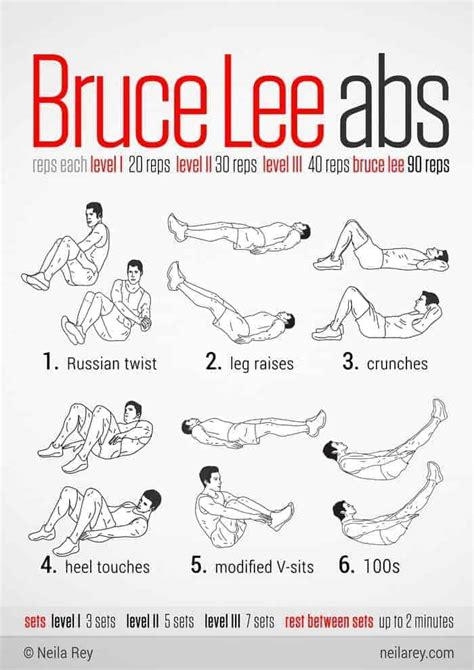 best abs workout best home ab workouts to build six pack