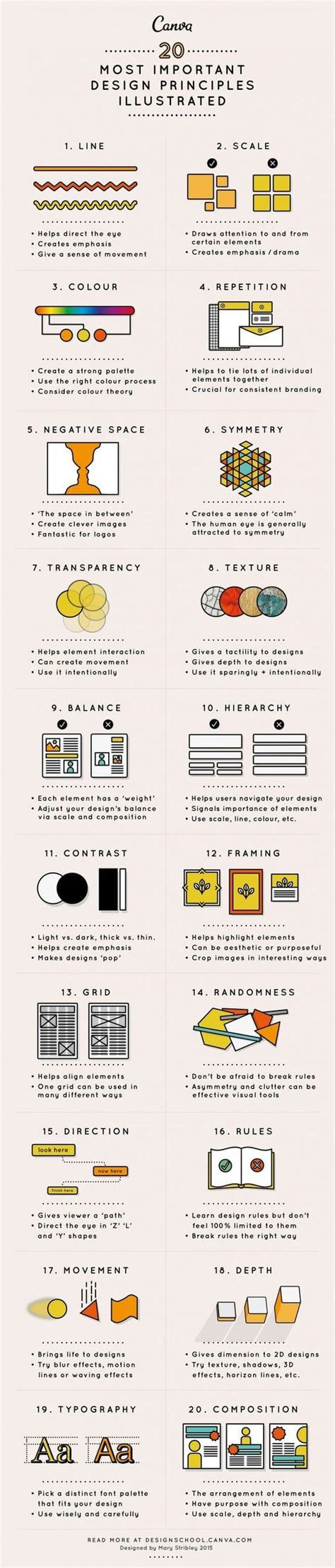 instagram design principles design elements and principles of canva infographic