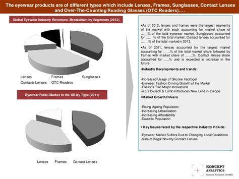 global eyewear market report 2013 edition koncept analytics