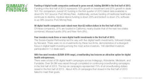 Mba Declining Funding by 2013 Midyear Digital Health Funding By Rock Health