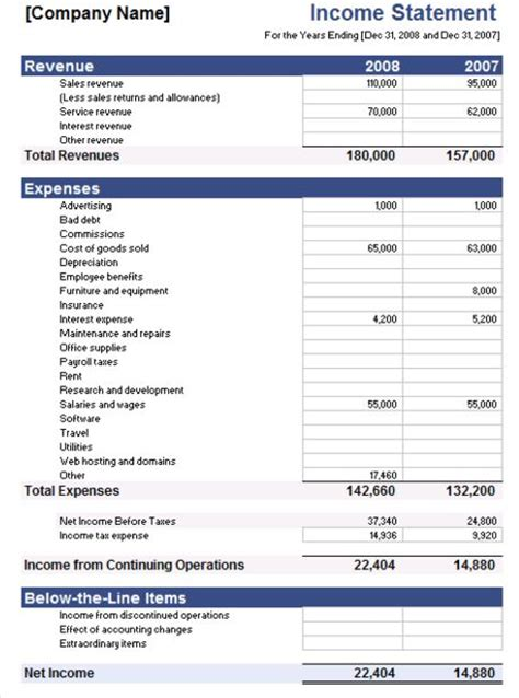 5 Free Income Statement Exles And Templates Nicole S Office Pinterest Income Statement Startup P L Template