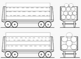 Таблица нормы загрузки вагона