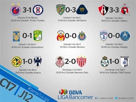 tabla de resultados jornada 12 clausura 2012 resultados y tabla general jornada 12 clausura 2017 liga
