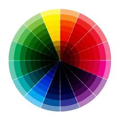 color wheel guide to choosing color combinations when building