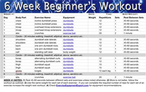a beginners guide to at home workouts pictures photos and images for facebook tumblr weight loss exercises at home without equipment weight loss