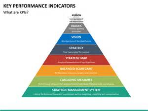 Key Performance Indicators Templates by Key Performance Indicator Powerpoint Template