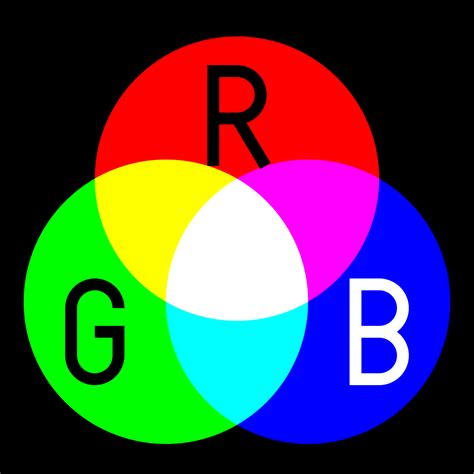 the primary colors additive color