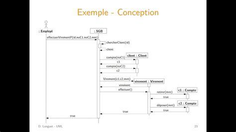 conception uml diagramme de cas d utilisation uml diagrammes de s 233 quence conception