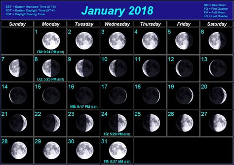 printable calendar 2018 with moon phases free january calendars 2018 with full moon phases