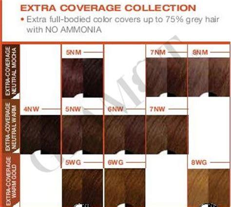 matrix sync hair color chart matrix color sync glamot com