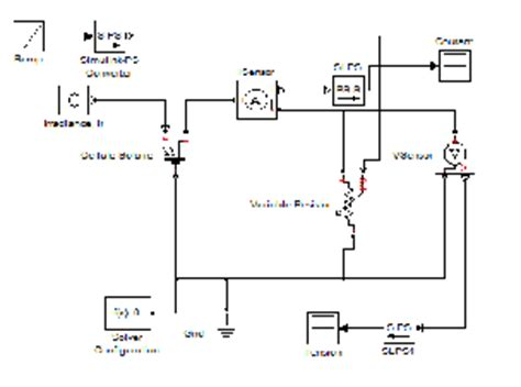 variable resistor simpowersystems different methods of modeling a photovoltaic cell using matlab simulink simscape