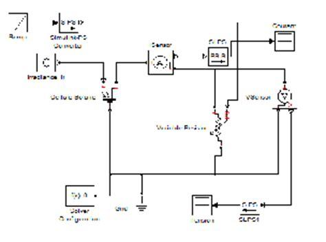 variable resistor in matlab variable resistor matlab 28 images model based simulation of an intelligent microprocessor
