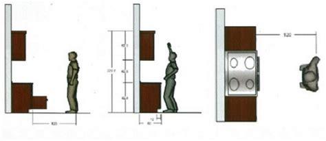 Kitchen Island With Sink ini tips mendesain dapur dan kitchen set yang benar