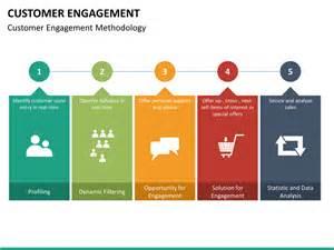 customer engagement plan template customer engagement powerpoint template sketchbubble