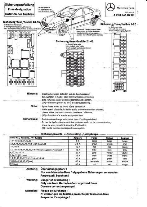 christie pacific history w203 fuse box diagram and
