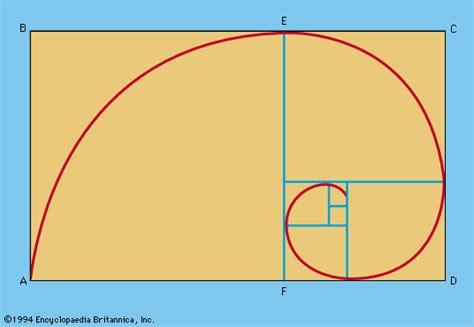 aesthetics and mathemathics