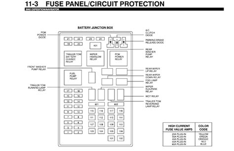 2003 expedition fuse box diagram 99 expedition eddie bauer fuse diagram autos post