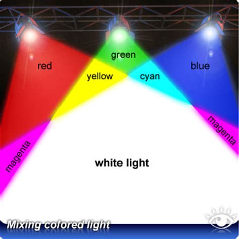 tool color mixer as light paint net discussion and questions paint net forum