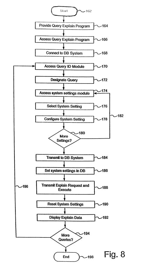 Explain Query Letter patent us6618718 apparatus and method for dynamically