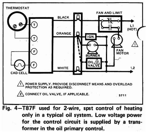 rewiring fired furnace doityourself community forums
