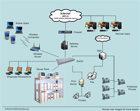 network schematic diagram image gallery it network diagram