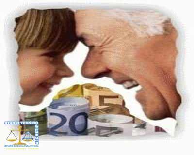 eredità senza testamento e senza figli divisione eredit 192 perizia stima eredit 224 consulenza
