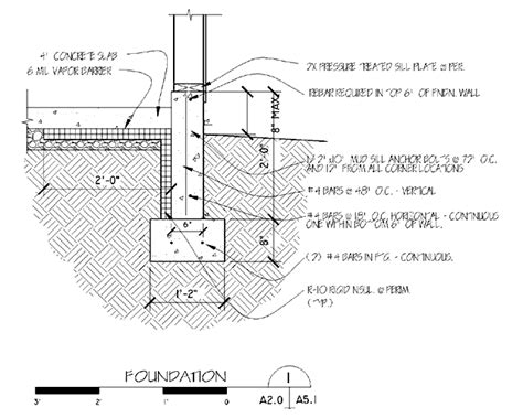 design notes definition slab on grade footing and foundation wall detailing