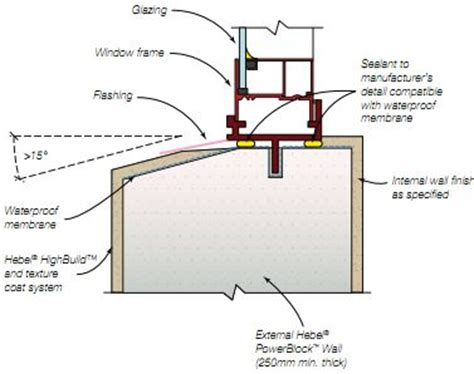 Window Cill Section Aluminium Frame Window Section Detail Detail Drawings