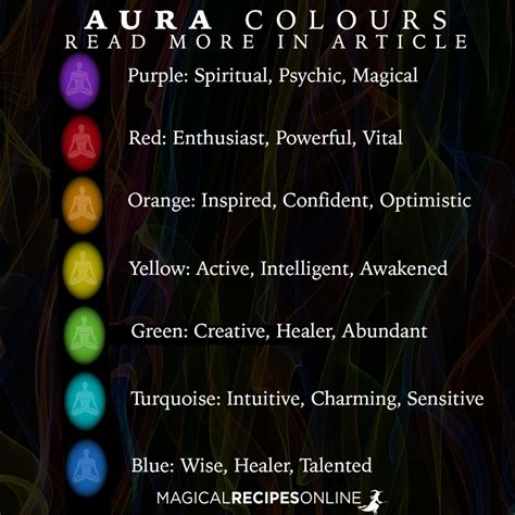aura colors and meanings list how to see your aura and the colours magical recipes