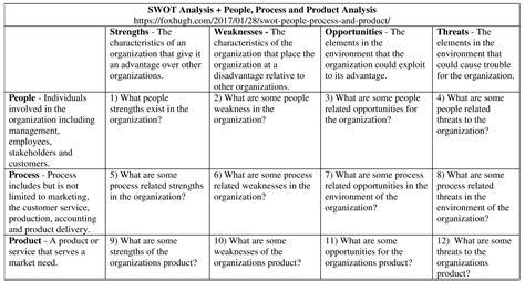 swot people process  product analysis table hugh fox iii