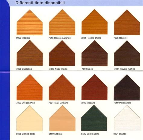 migliori vernici per interni le migliori vernici per legno la pittura quali sono le