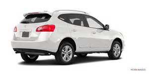 Nissan Rogue 2015 Price 2015 Nissan Rogue Select S New Car Prices Kelley Blue Book