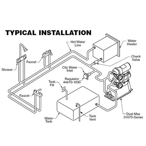diagram for wiring a 12v water wiring diagram with