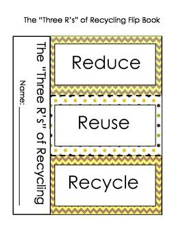compress pdf meaning reduce reuse recycle flip book by lauren hess tpt