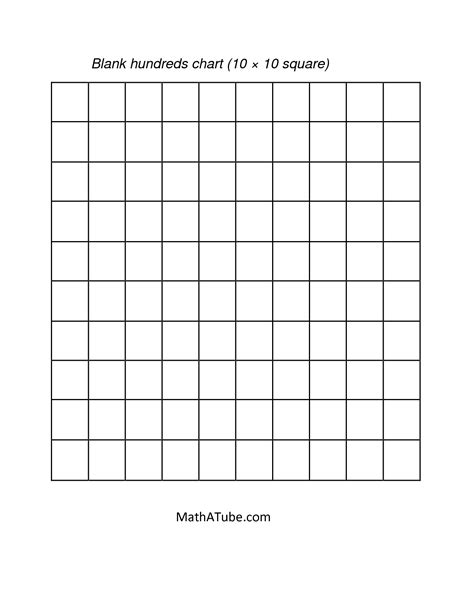 printable square numbers chart best photos of blank hundreds square printable blank 100