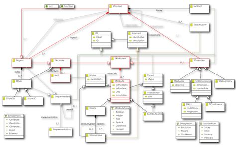 git tutorial javatpoint diagram of hierarchy best free home design idea