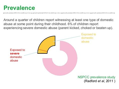 section 8 abuse nspcc domestic abuse