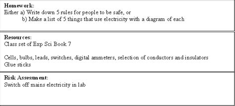 the truelist using electricity books homework either a write 5 for to be