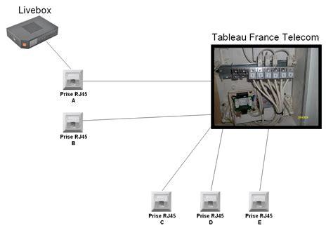 Garage Plans by Raccordement Prise Rj45 Au Net Dealabs Com