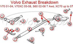 Volvo S60 Exhaust System Diagram Volvo Xc70 Exhaust Parts Turbo 1998 2013 At Swedish Auto Parts