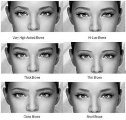 a complete guide to find your face shape and eyebrow shape