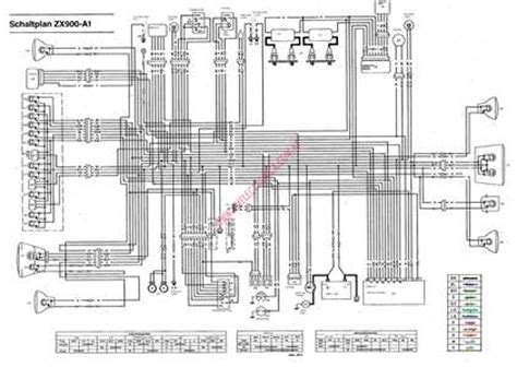 zx9r b wiring diagram wiring diagram with description