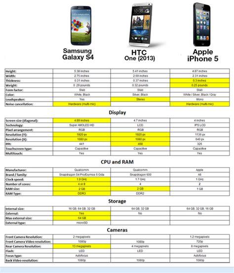 Harga Samsung Note 8 Turun harga hp terbaru