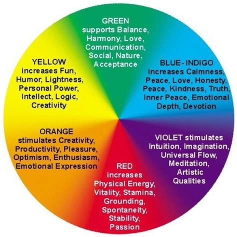 color for health color therapy health healing pinterest