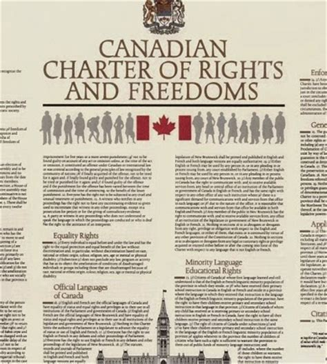 canadian charter of rights and freedoms section 1 marco c