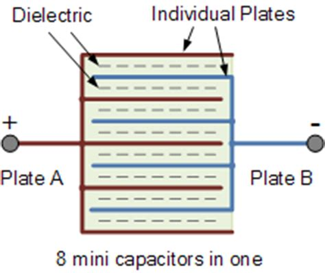 capacitor properties introduction to capacitors electronics