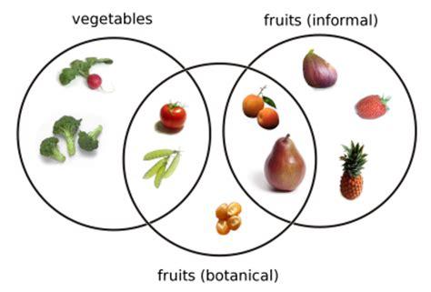 vegetables vs fruits tomato fruit or vegetable