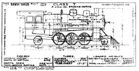 steam engine diagram worksheet steam locomotive diagrams class t diagram 1913
