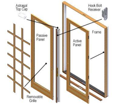 Patio Door Repair Parts Door Hardware Parts Diagram Pilotproject Org